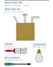 En låda med rör, en pensel, en skruvmejsel samt en glödlampa.