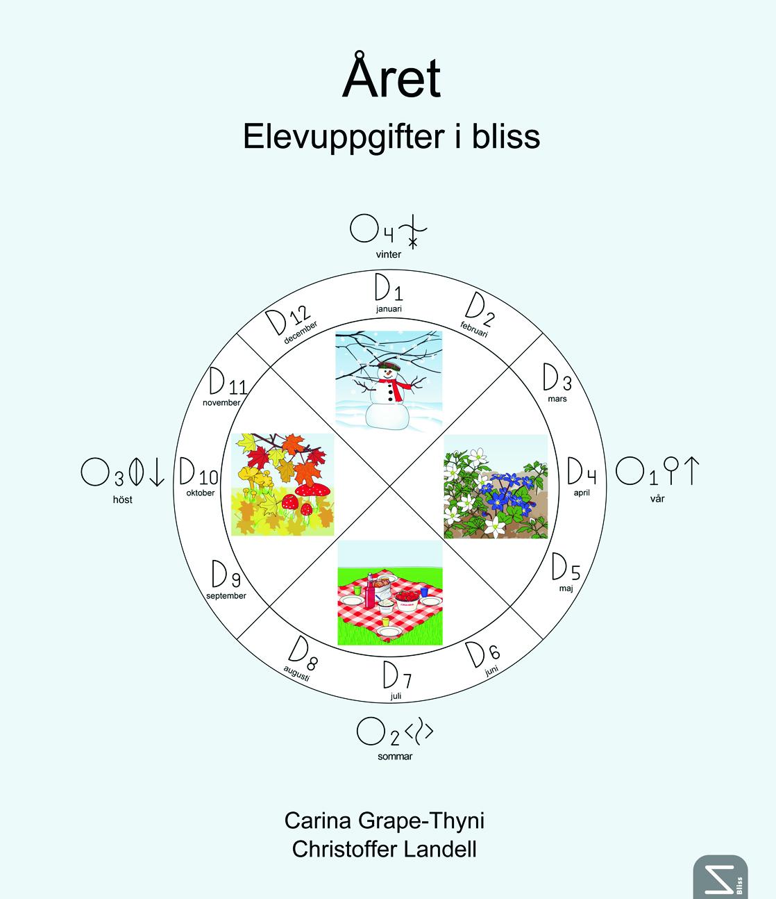Årshjul i Bliss med olika årstider illustrerade.