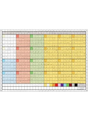 Arabisk standardkarta på papper.