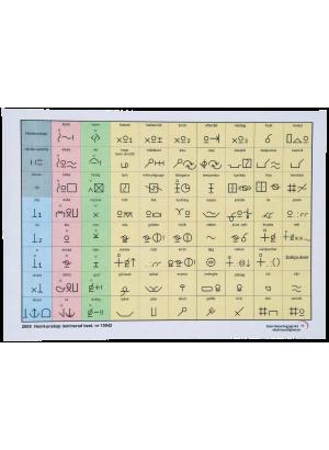 Hemkunskap standardblisskarta.