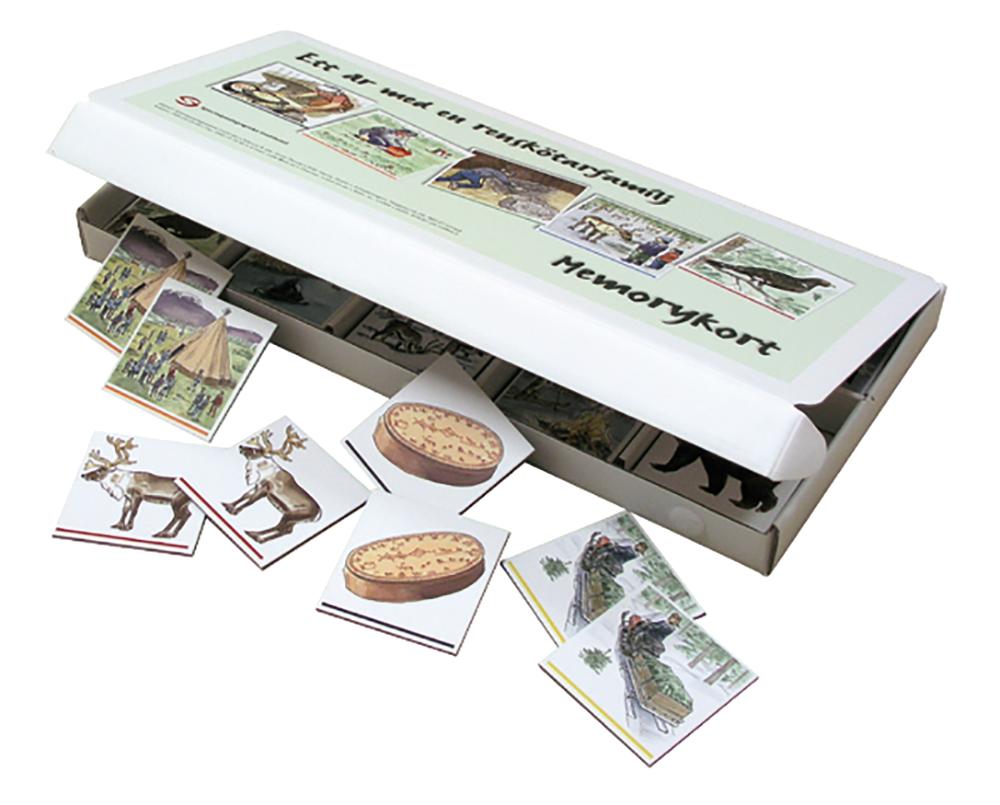 En halvöppen låda med memorykort.