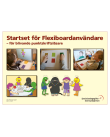Kollage med elever som använder Flexiboard.