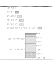Reliefbild av podsol i genomskärning med tillhörande punktskrift.