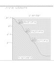 Hav i genomskärning med växtzoner markerade i punktskrift.