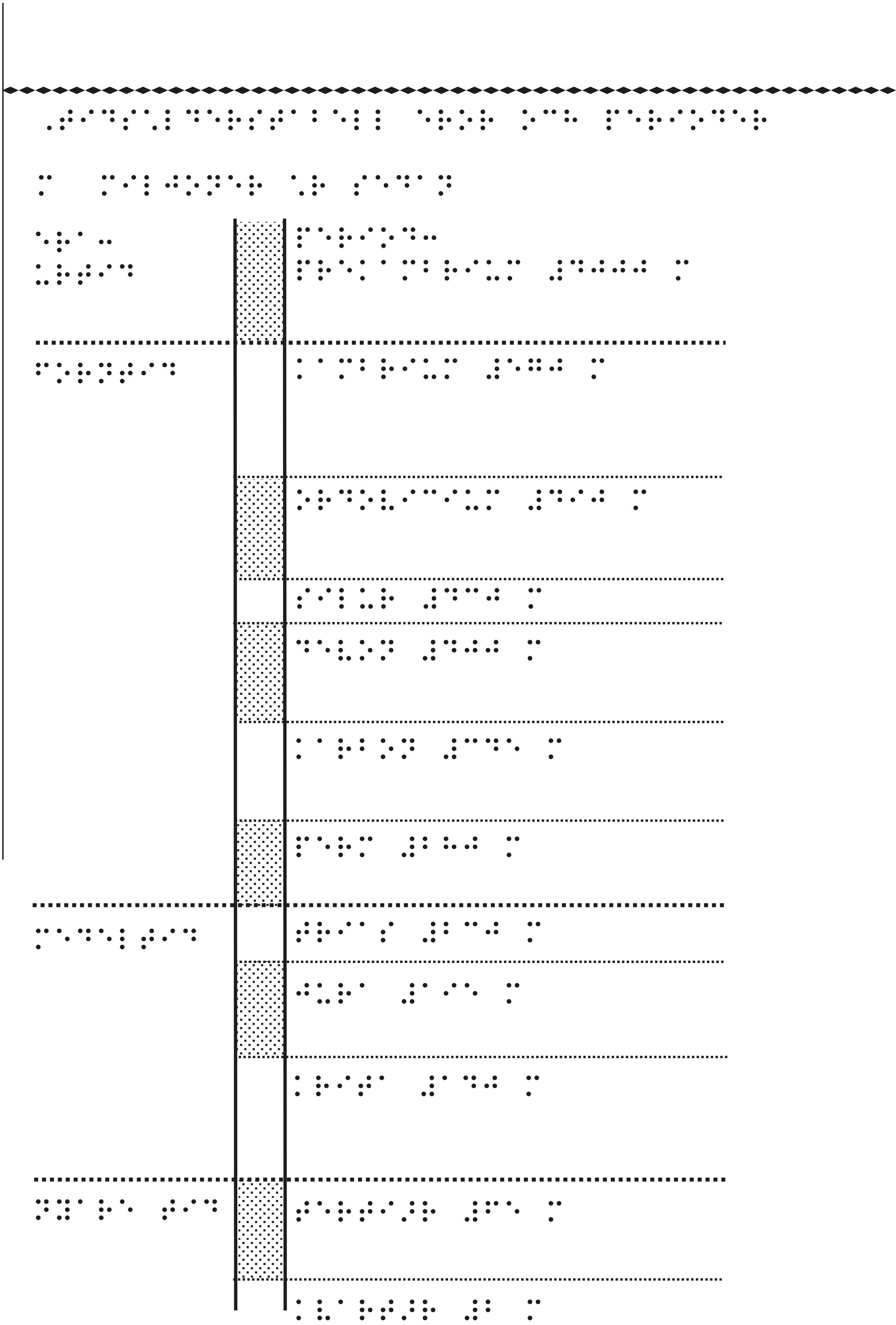 Tidsålderstabell eror och perioder.